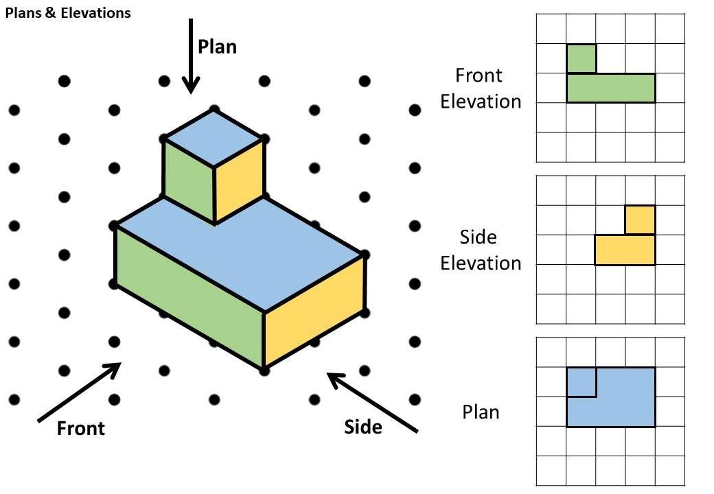 Plans & Elevations - Demonstration