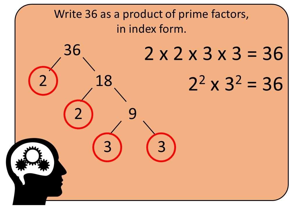 Prime Factorisation - Index Form - Bingo M