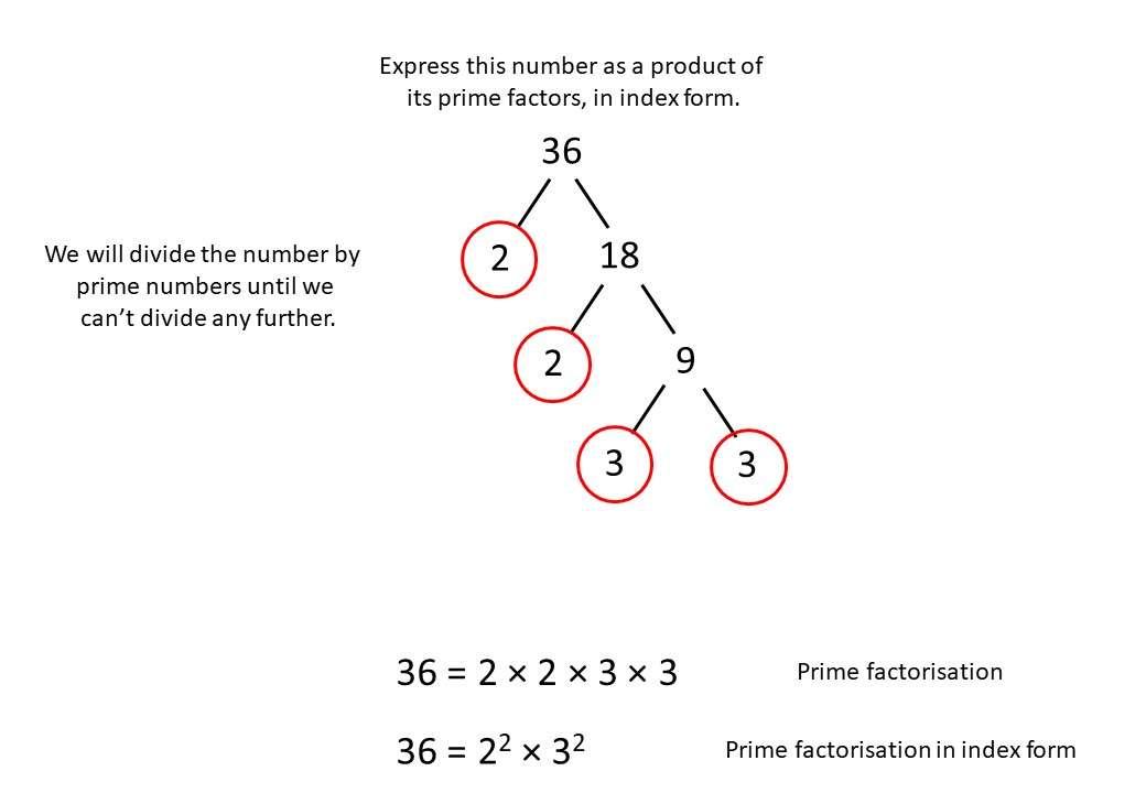 Prime Factorisation - Index Form - Demonstration