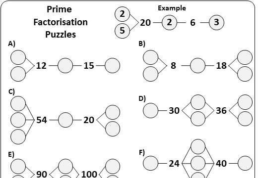 Prime Factorisation - Worksheet B