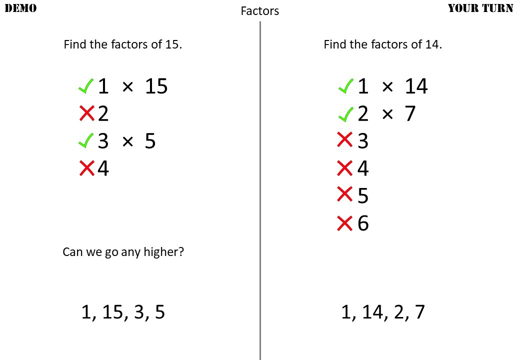 Primes, Factors & Multiples - Demonstration