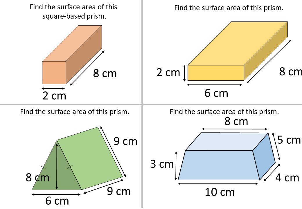 Prism - Surface Area - Complete Lesson