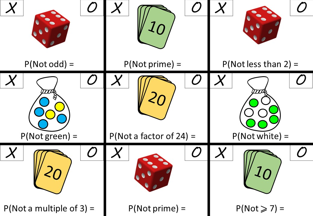 Probability - Event Will Not Happen - Noughts & Crosses
