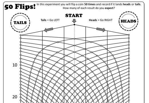 Probability - Expectation - Worksheet A