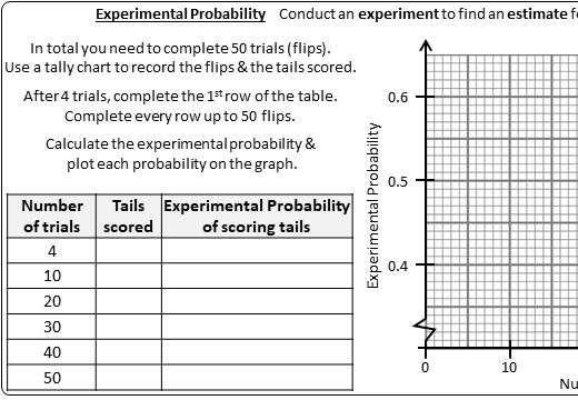 Probability - Experimental - Activity A