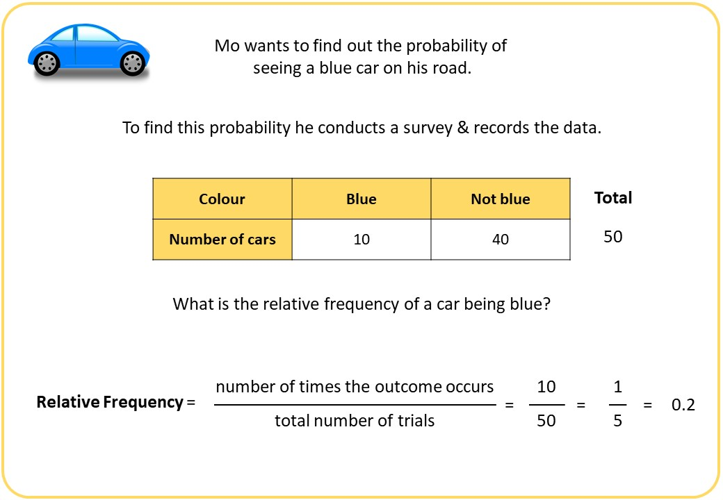 Probability - Experimental - Demonstration