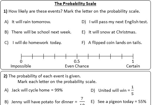 Probability Scale - Worksheet A