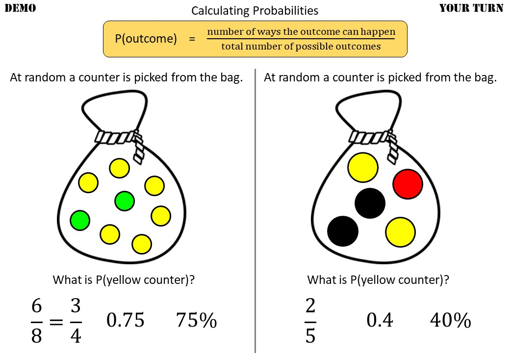 Probability - Single Event - Demonstration