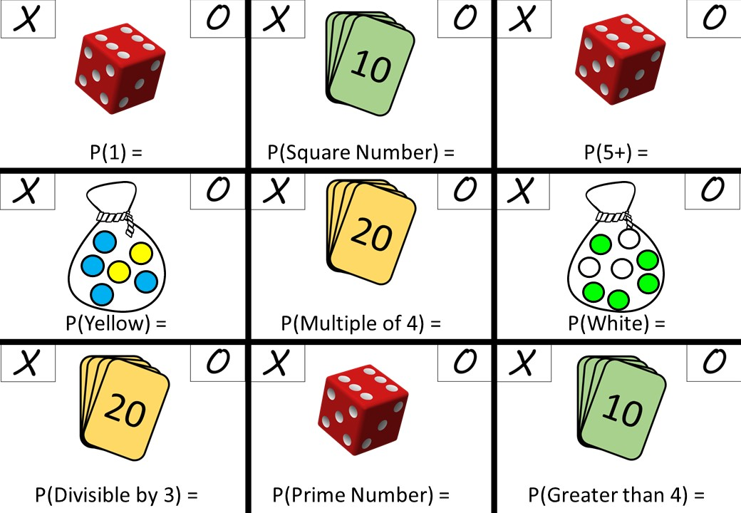 Probability - Single Event - Noughts & Crosses