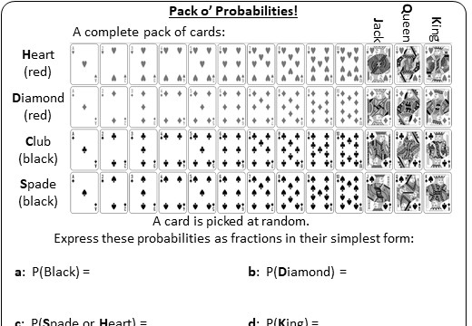 Probability - Single Event - Worksheet A