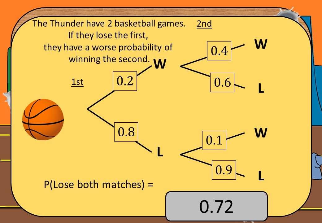 Probability Tree Diagrams - Shootout