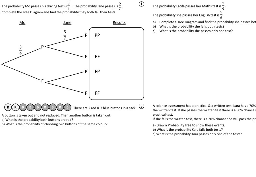 Probability Tree Diagrams - Worksheet A