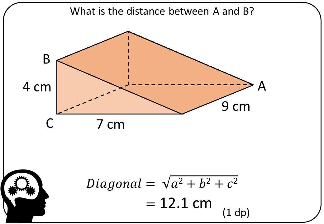 Pythagoras - 3D - Bingo M
