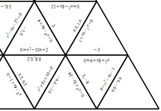Quadratic Equations - Completing the Square - Tarsia B