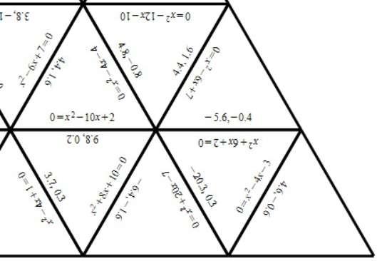 Quadratic Equations - Completing the Square - Tarsia