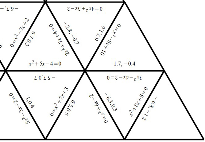 Quadratic Equations - Formula - Spot the Mistake