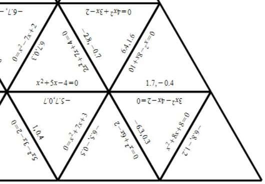 Quadratic Equations - Formula - Tarsia