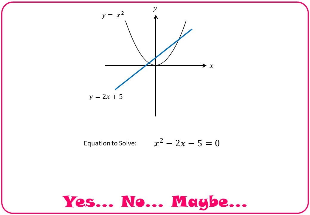 Quadratic Equations - Intersection - Yes No Maybe
