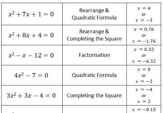 Quadratic Equations - Mixed - Card Match