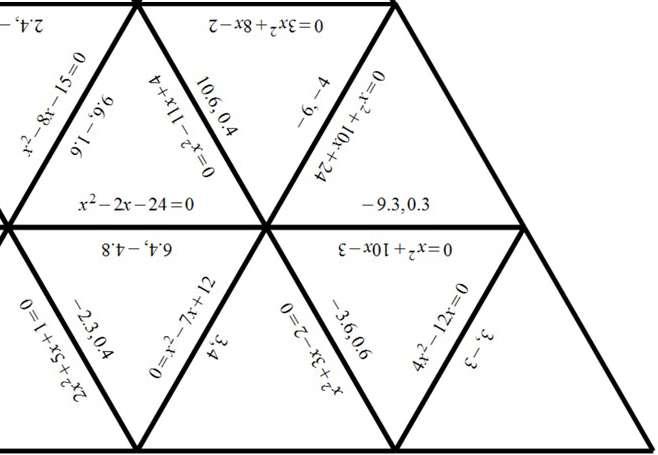 Quadratic Equations - Mixed - Spot the Mistake