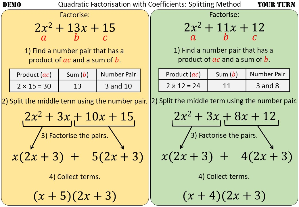 Quadratic Factorisation - With Coefficients - Demonstration
