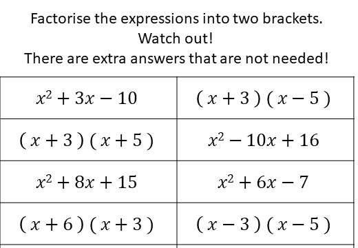 Quadratic Factorisation - Without Coefficients - Card Match