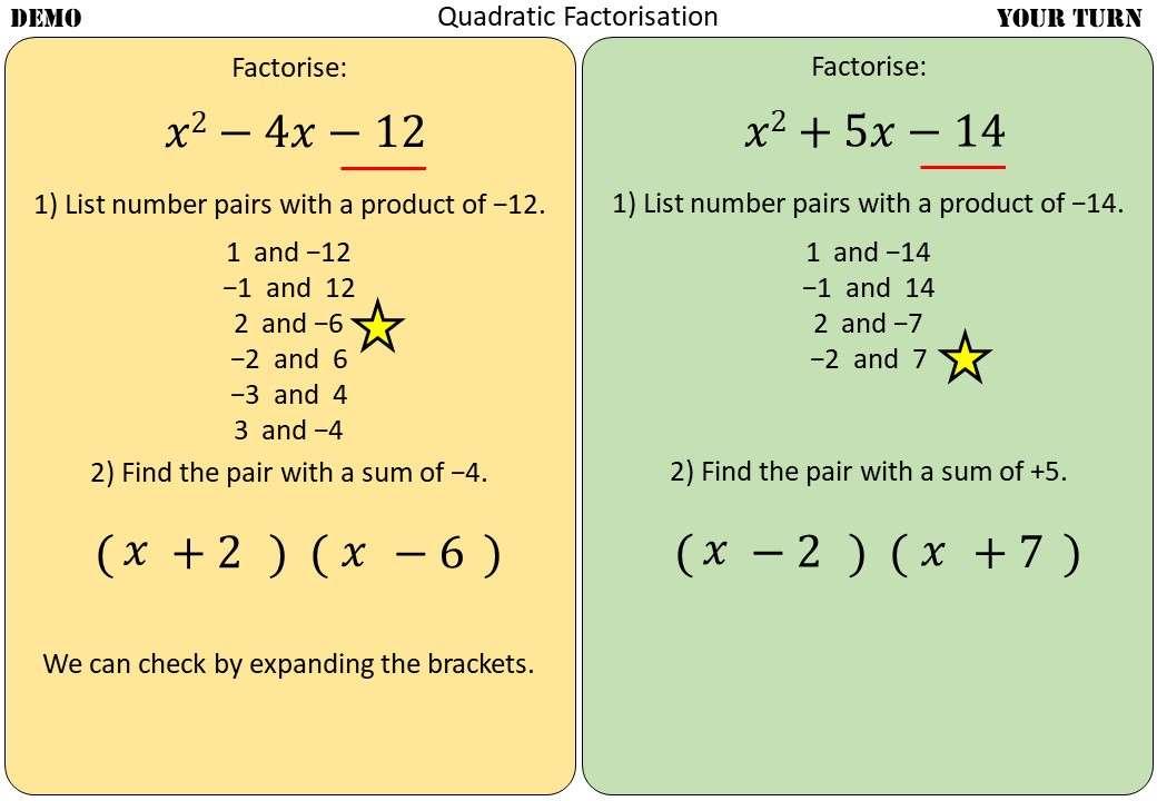 Quadratic Factorisation - Without Coefficients - Demonstration
