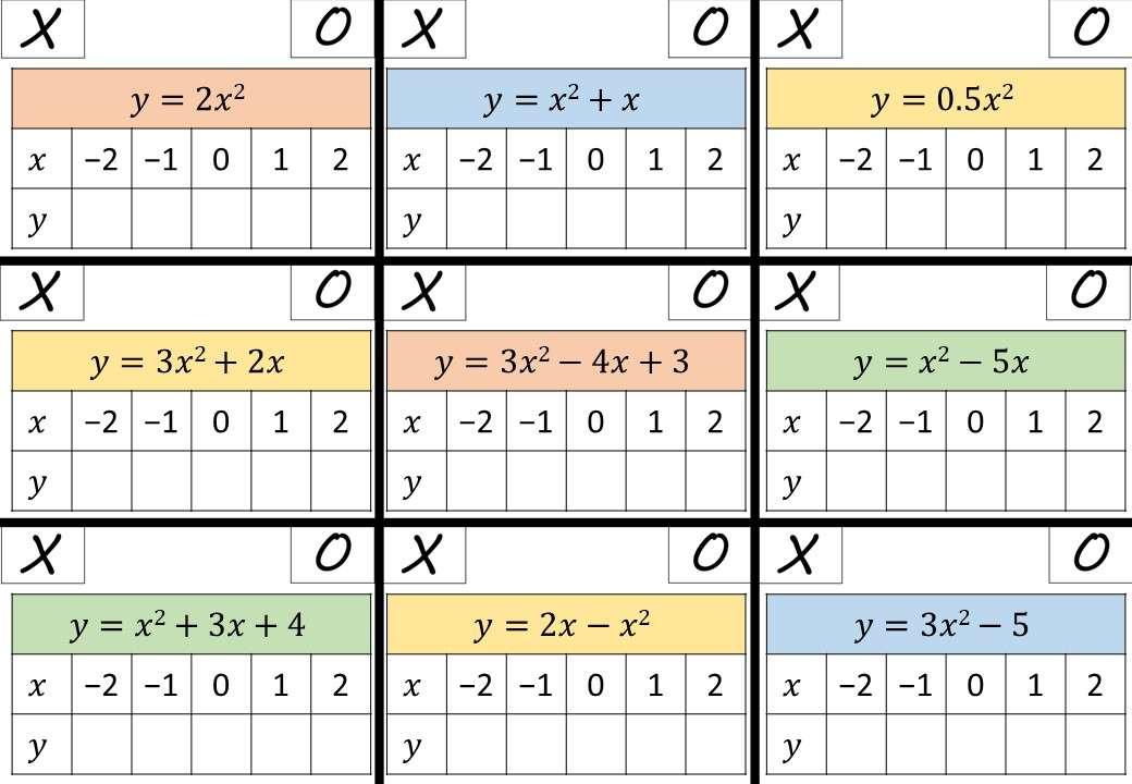 Quadratic Graphs - Plotting - Noughts & Crosses