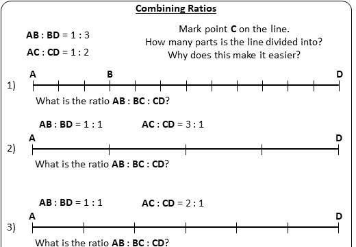 Ratio - Combining - Worksheet A