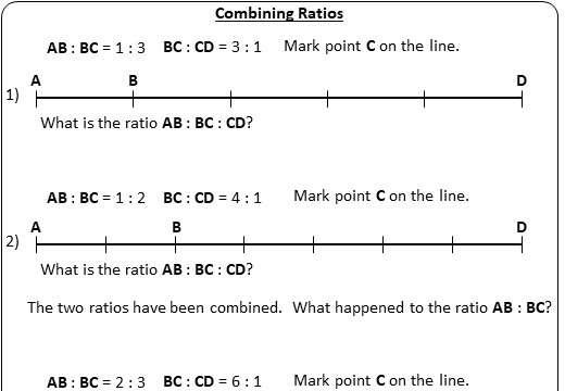 Ratio - Combining - Worksheet B