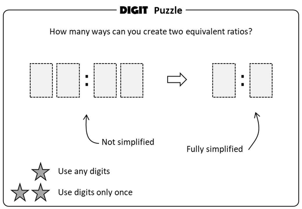 Ratio - Simplifying - Digit Puzzle