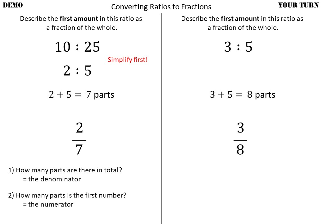 Ratios to Fractions - Demonstration