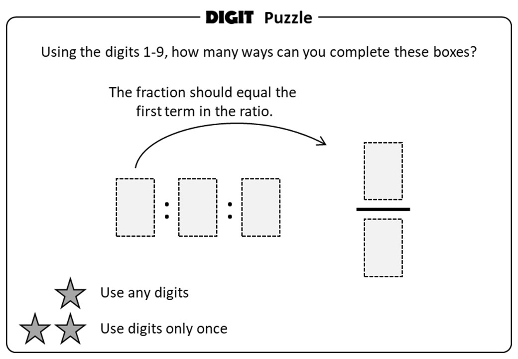 Ratios to Fractions - Digit Puzzle