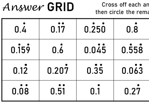 Recurring Decimals - Converting - Answer Grid