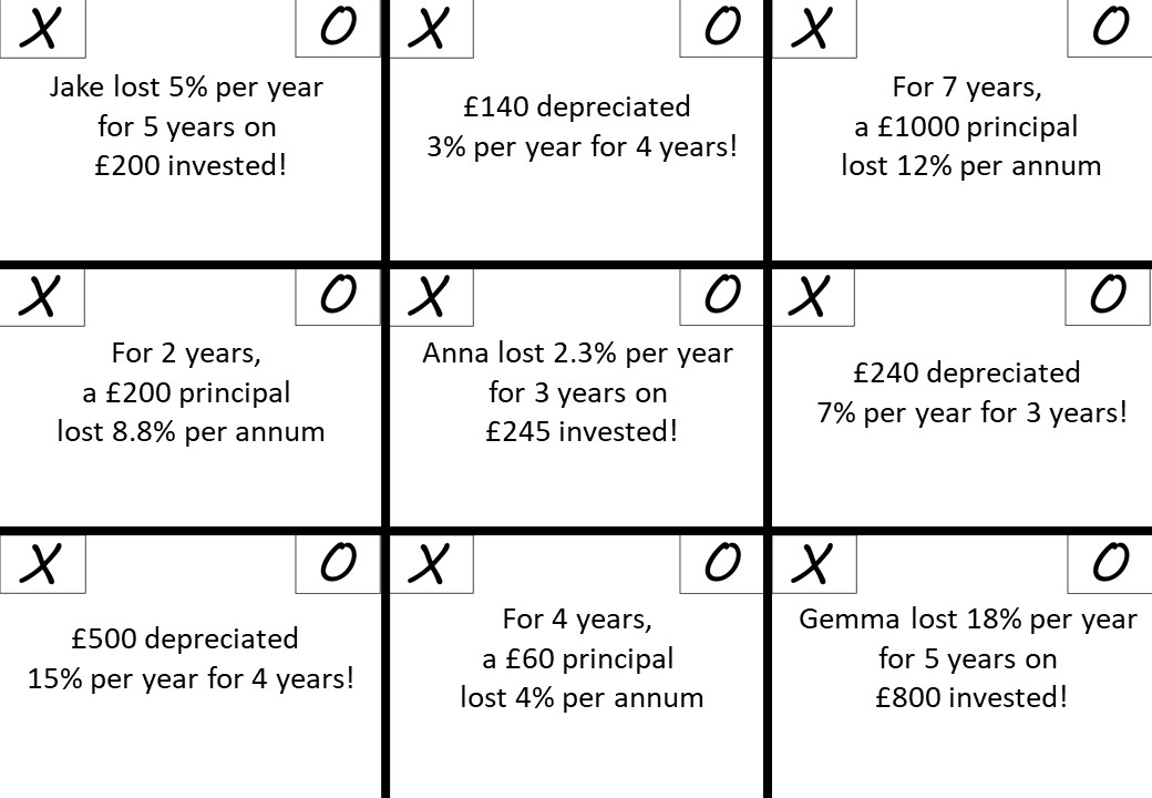Repeated Percentage Change - Decrease - Noughts & Crosses