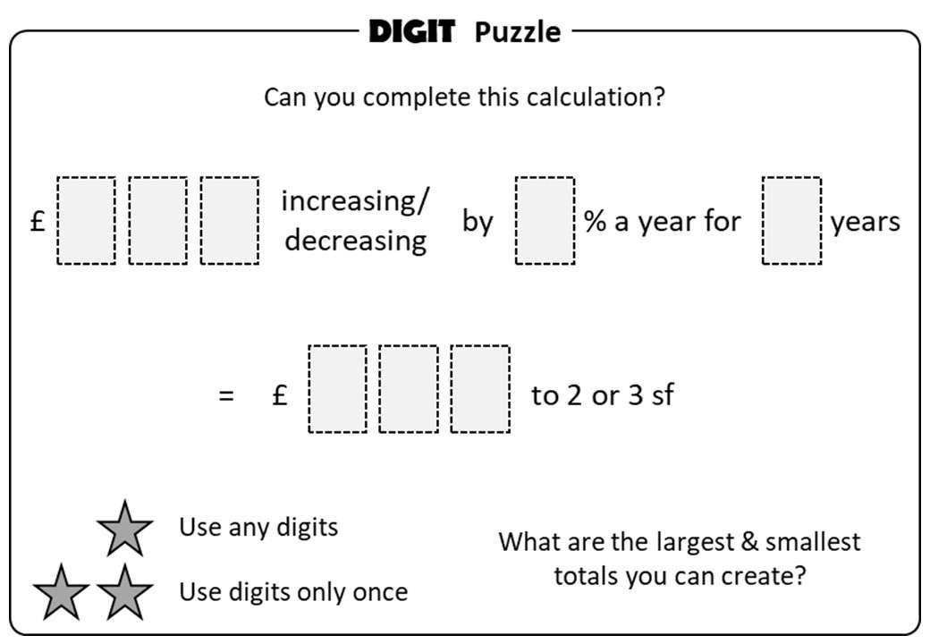Repeated Percentage Change - Increase & Decrease - Digit Puzzle