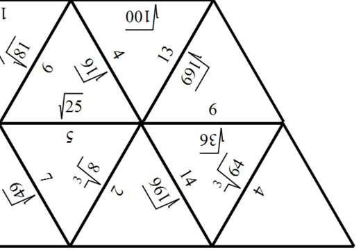 Roots - Square & Cube - Tarsia