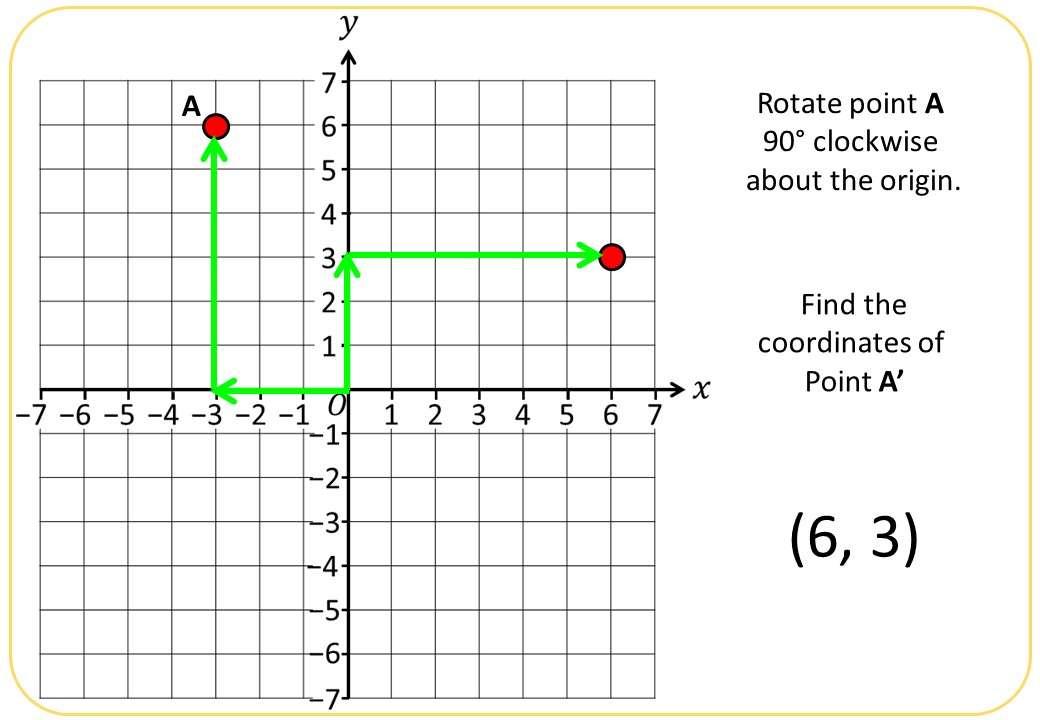 Rotation - Bingo M