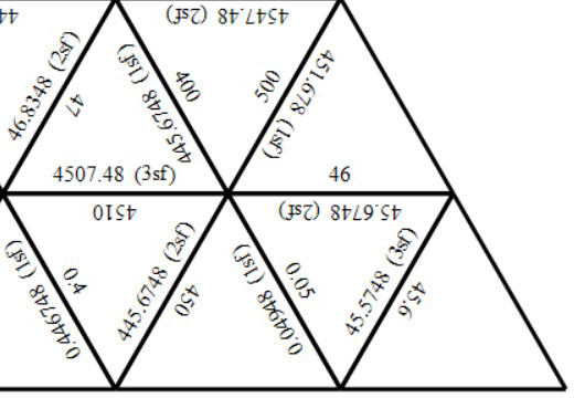 Rounding - Significant Figures - Tarsia
