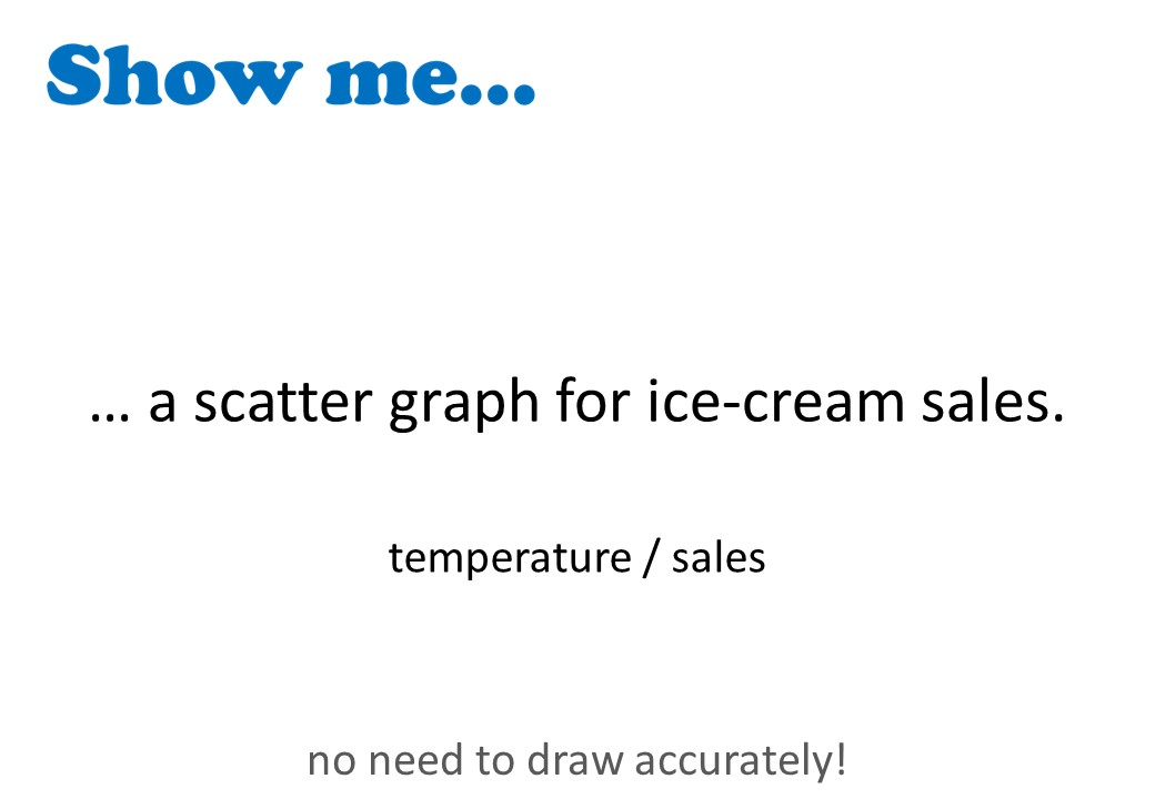 Scatter Graphs - Show Me