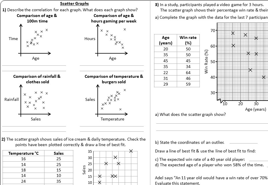 Scatter Graphs - Worksheet B