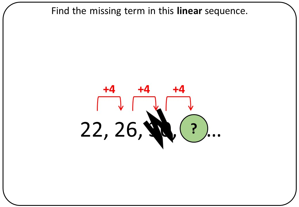 Sequences - Linear - Bingo M