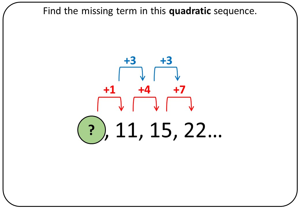 Sequences - Linear & Quadratic - Bingo M