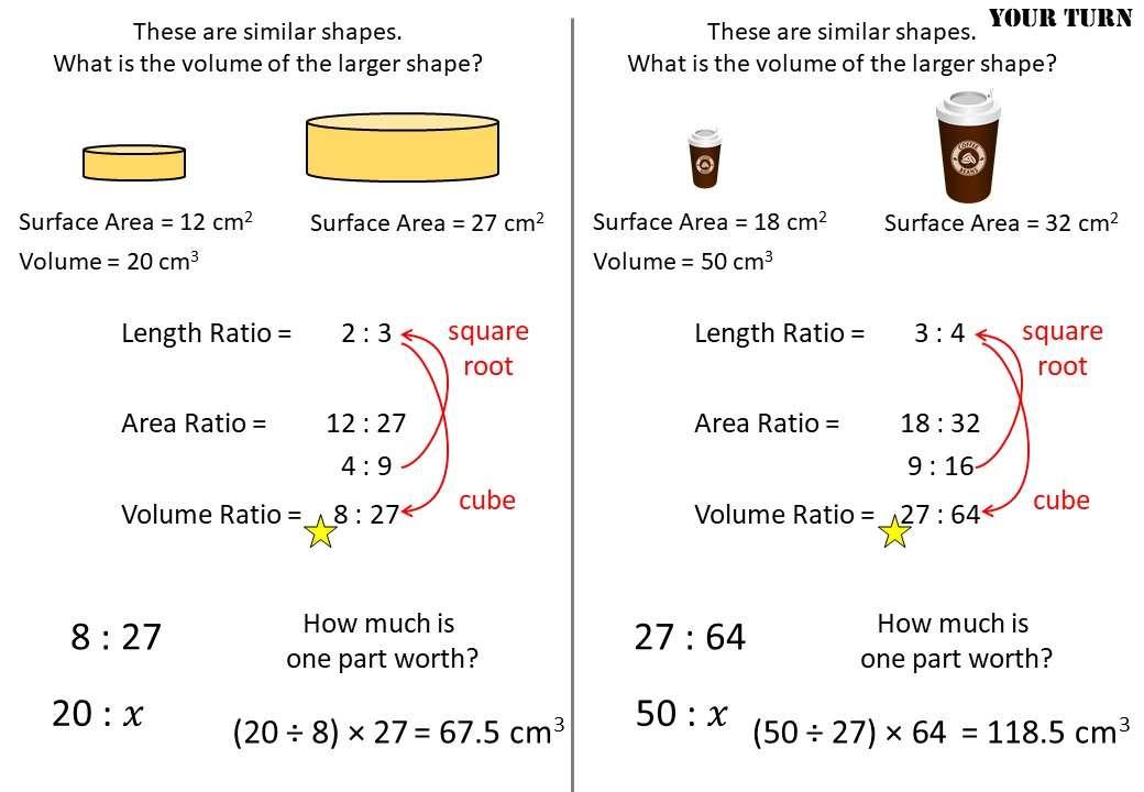 Similar Shapes - Length, Area & Volume - Demonstration