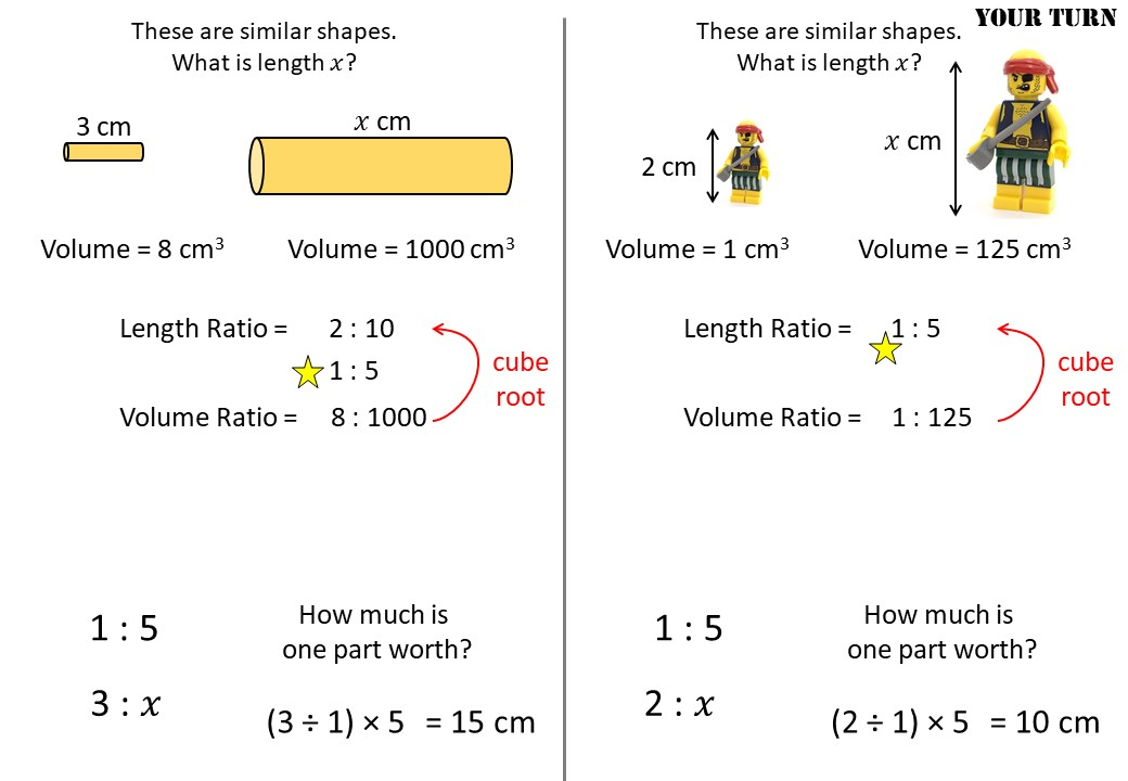 Similar Shapes - Volume - Demonstration