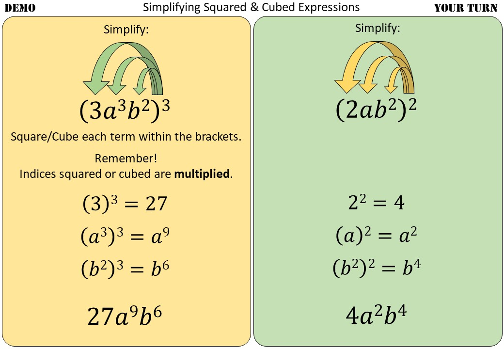 Simplifying Squared & Cubed Expressions - Demonstration