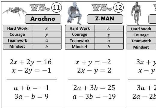Simultaneous Equations - Elimination - Versus