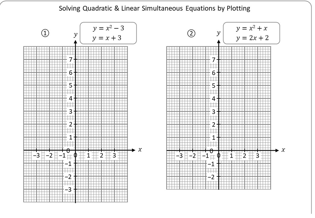 Simultaneous Equations - Linear & Non-Linear Graphically - Worksheet A