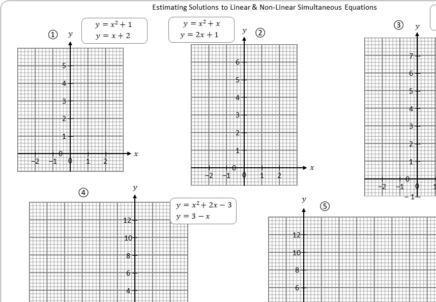 Simultaneous Equations - Linear & Non-Linear Graphically - Worksheet B