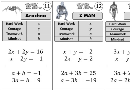 Simultaneous Equations - Mixed - Versus